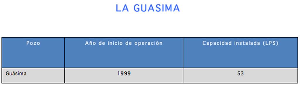 INFRAESTRUCTURA_CAPTACION_DE_POZOS_LA_GUASIMA