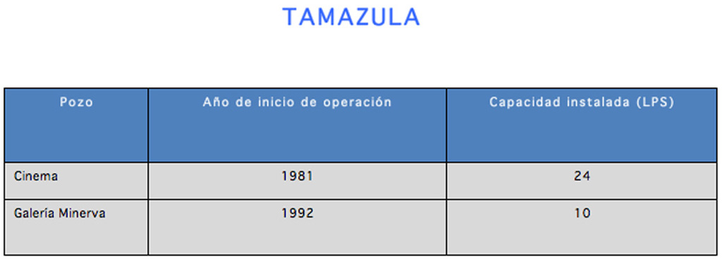 INFRAESTRUCTURA_CAPTACION_DE_POZOS_TAMAZULA