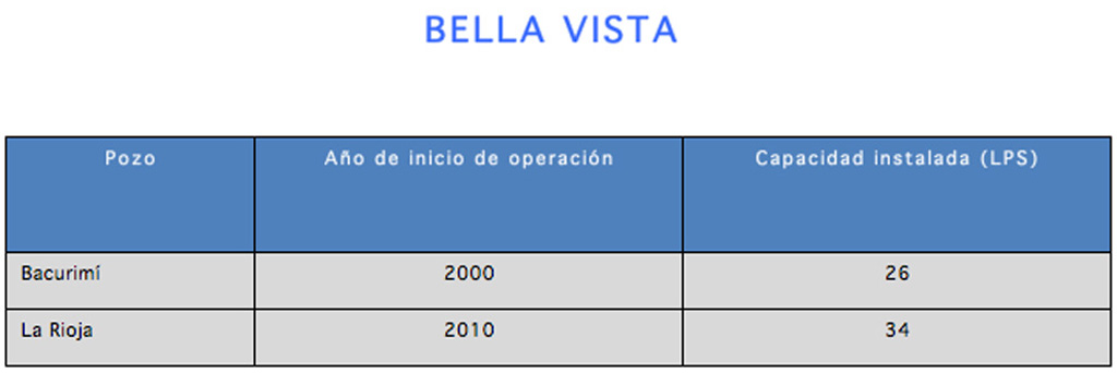 INFRAESTRUCTURA_CAPTACION_DE_POZOS_VELLA_VISTA