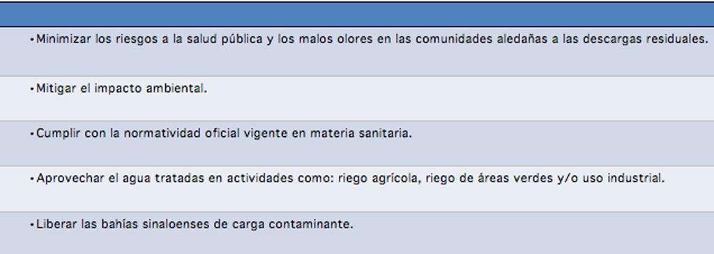 INFRAESTRUCTURA_PLANTA_DE_TRATAMIENTO_DE_AGUAS_RESIDUALES_BENEFICIO_DEL_TRAT_DE_AGUAS_RESIDUALES