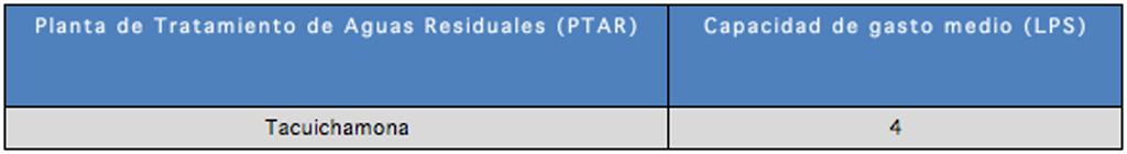 Infraestructura_Sistema_Biologico_secundario_Lagunas_Wetland_01