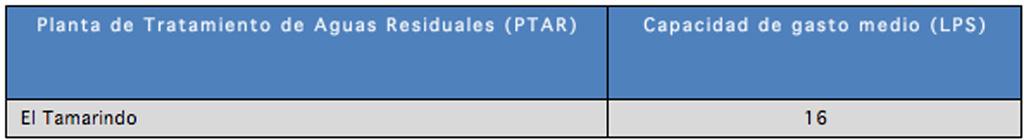 Infraestructura_Sistema_Biologico_secundario_Lagunas_de_Estabilizacion_01